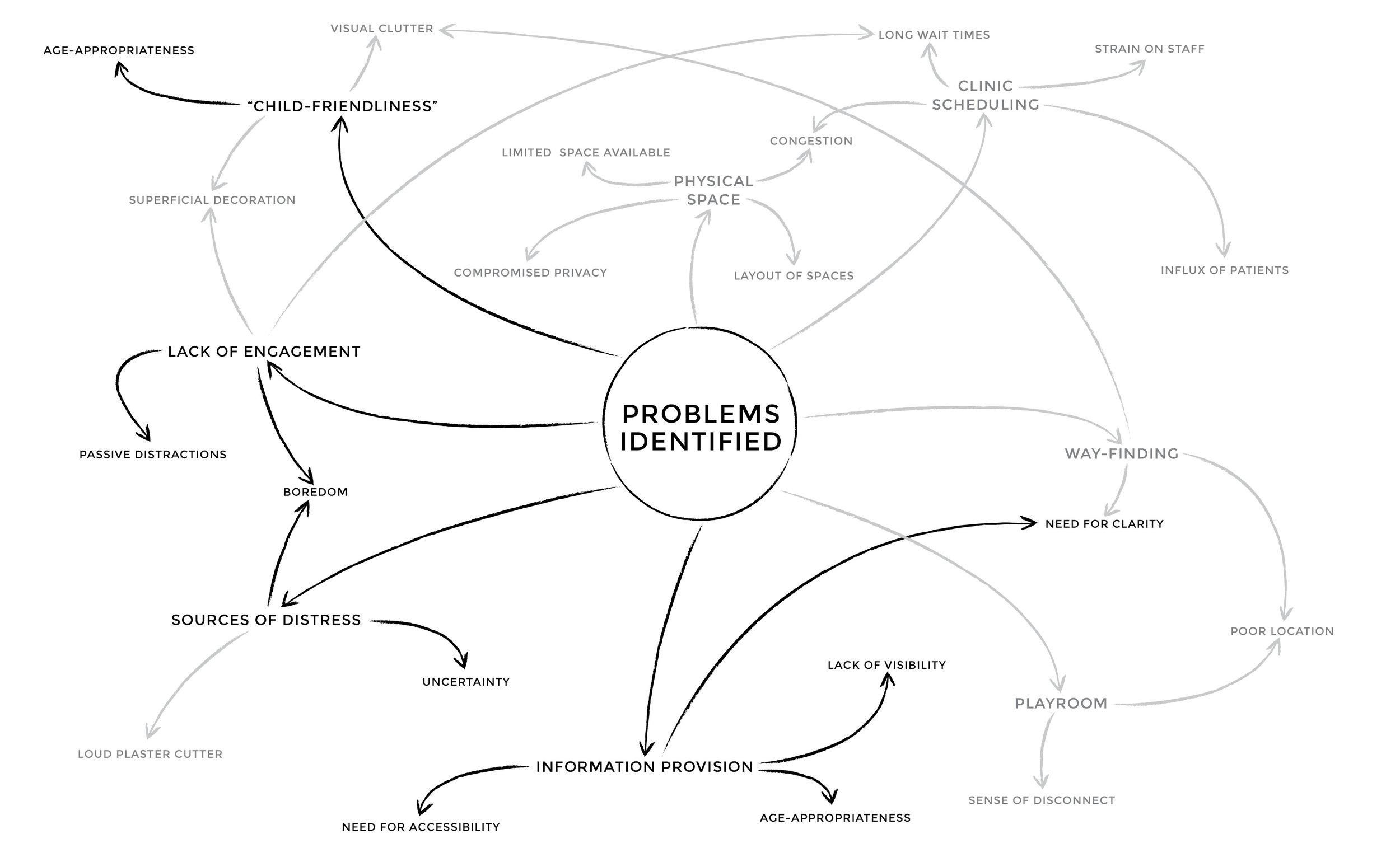 ideationmap.jpg