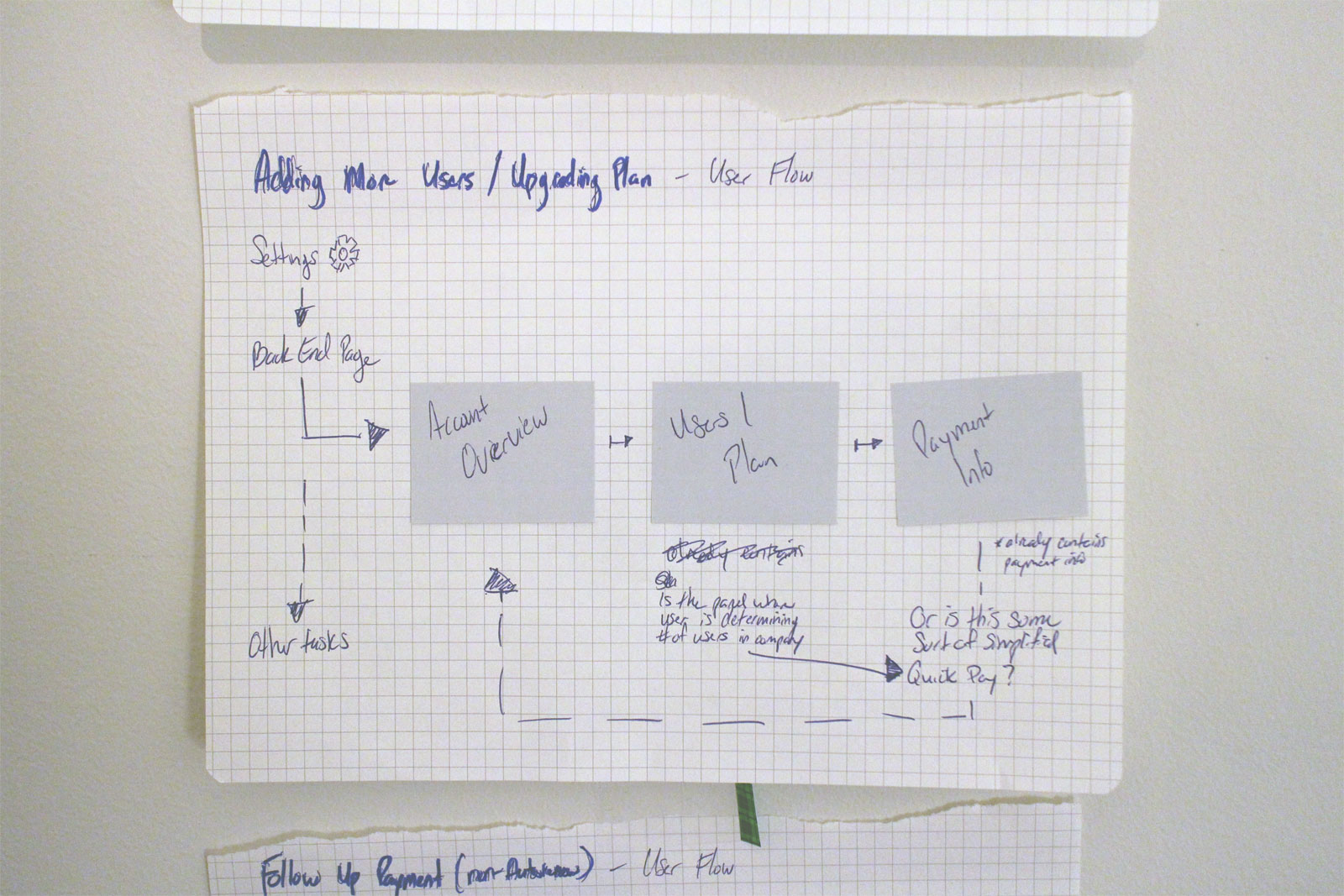 Adding More Users/Upgrading Plan User Flow
