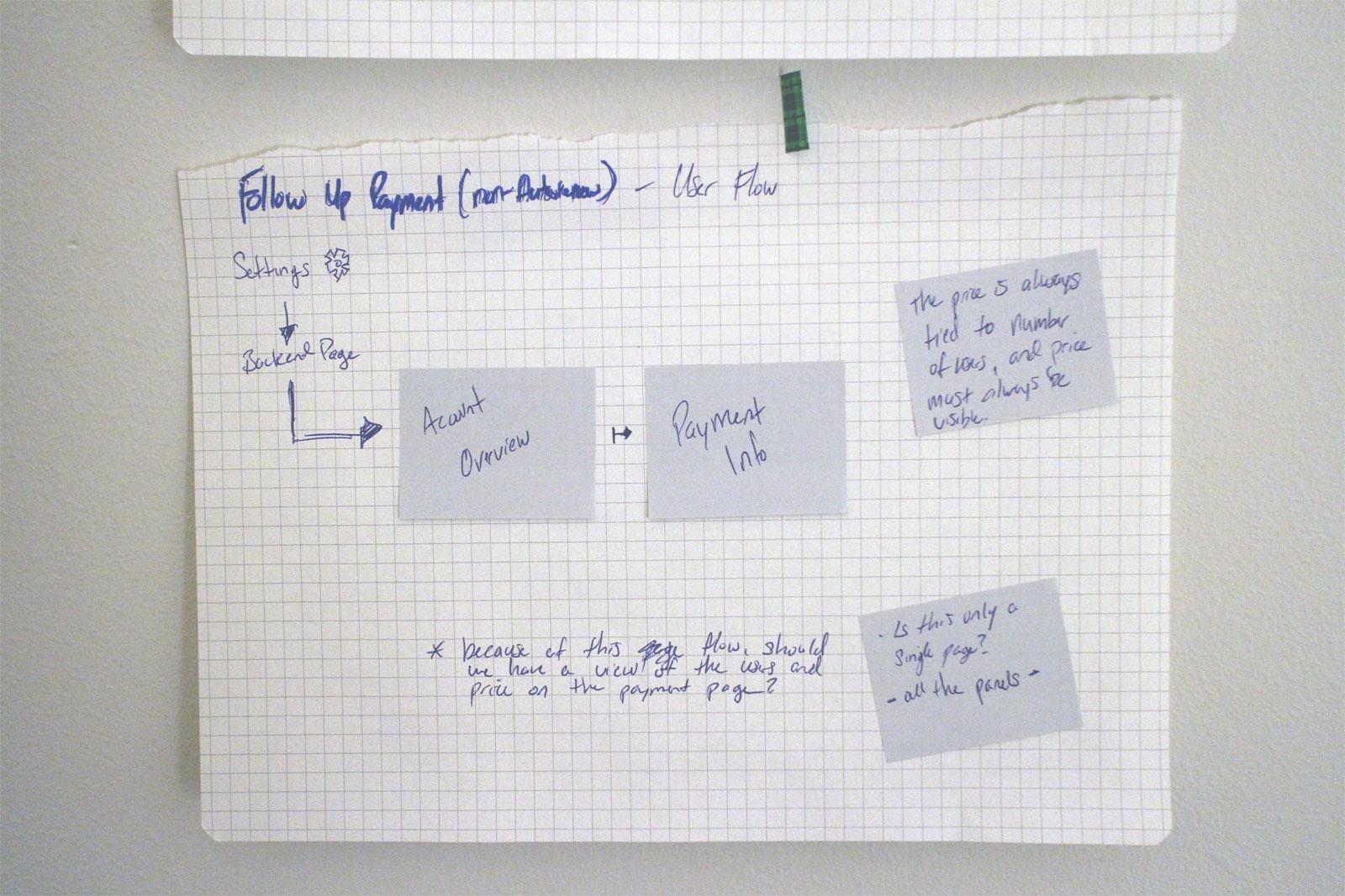 Follow Up Payment (non-Autorenew) User Flow