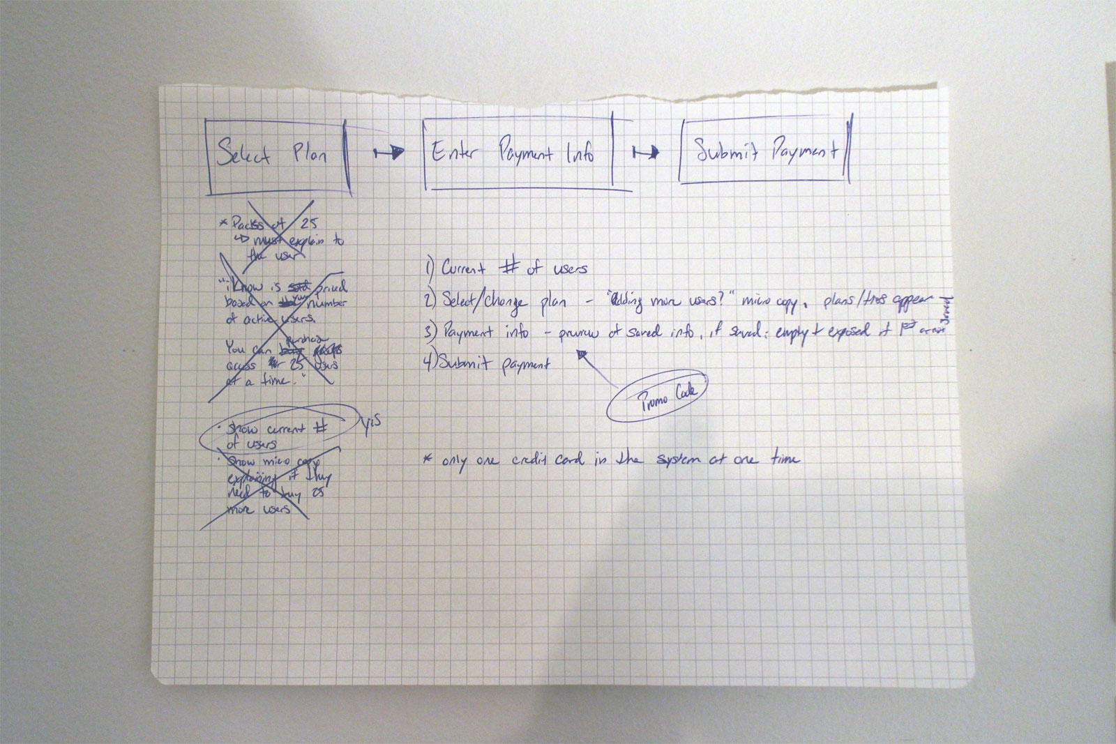 Payment User Flow
