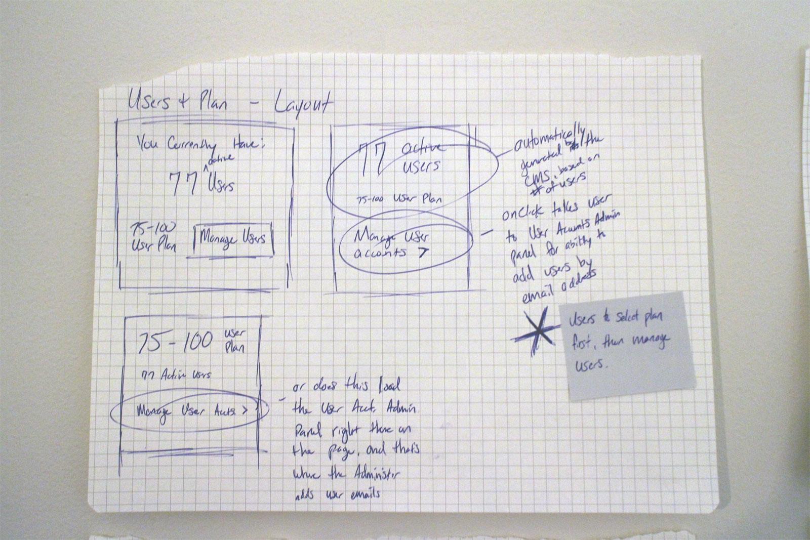 Users & Plan - Detail