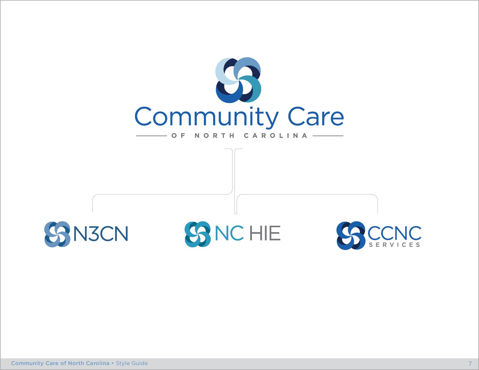 CCNC-Inc-StyleGuide2.png