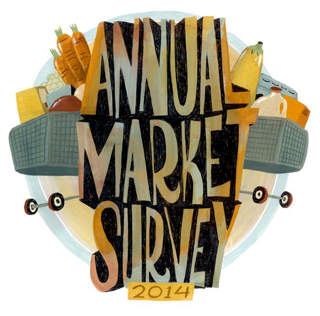 Annual Market Survey - MH458