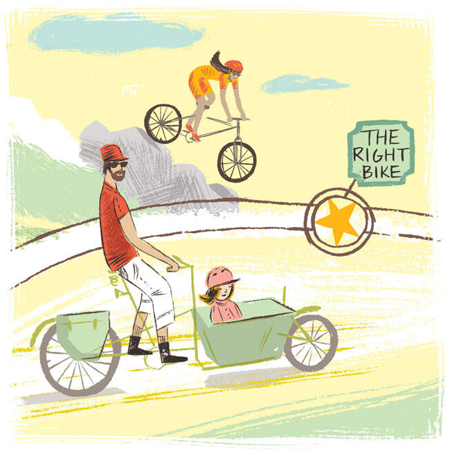 The Right Bike - KD403