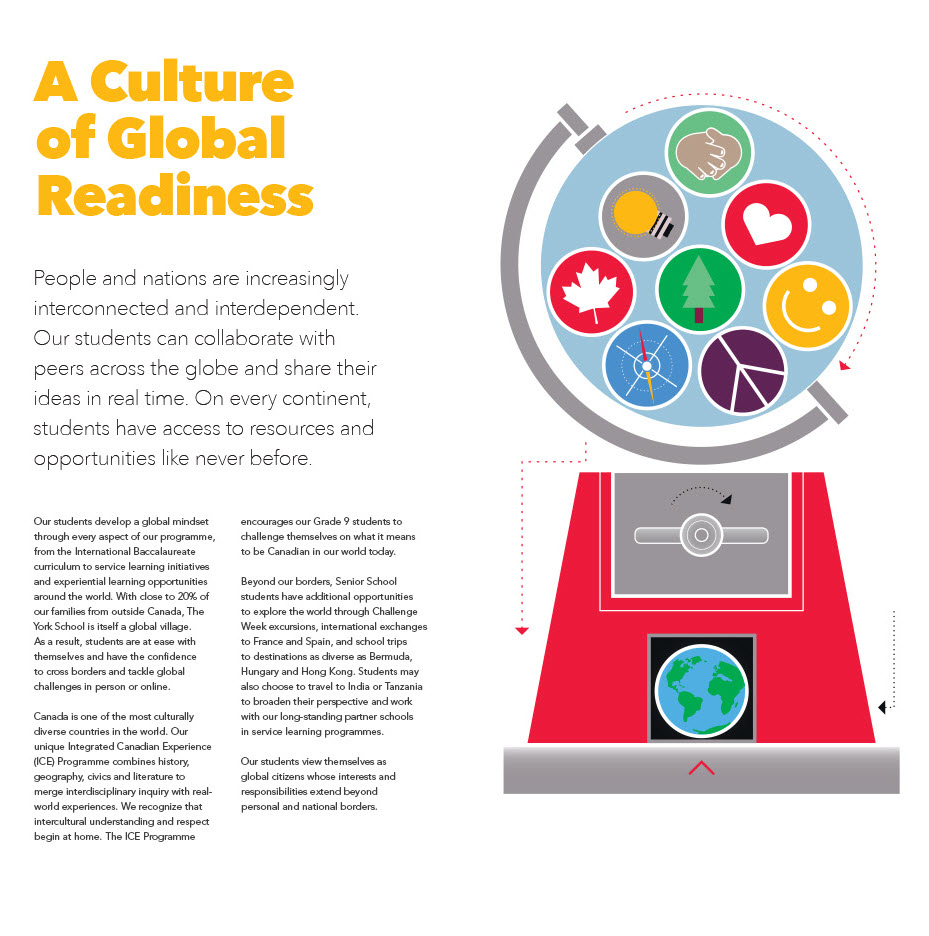 A Culture Of Global Readiness - AY169a