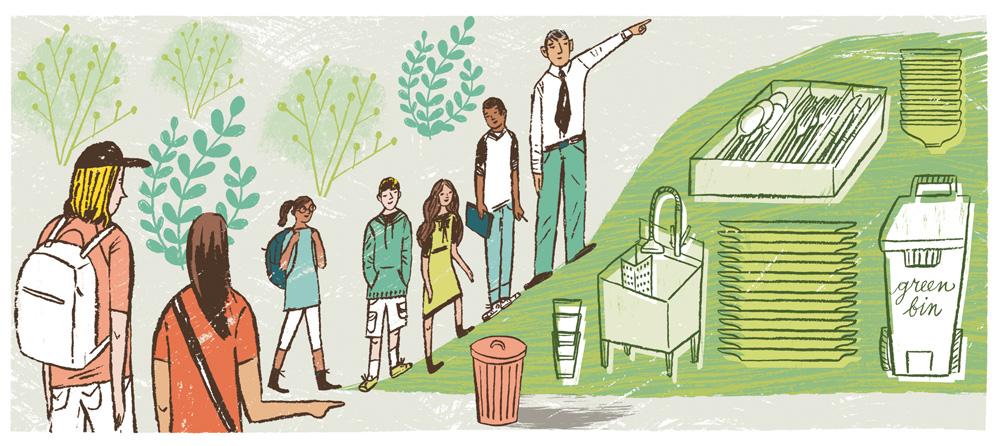 Adopting a Green Culture - KD494