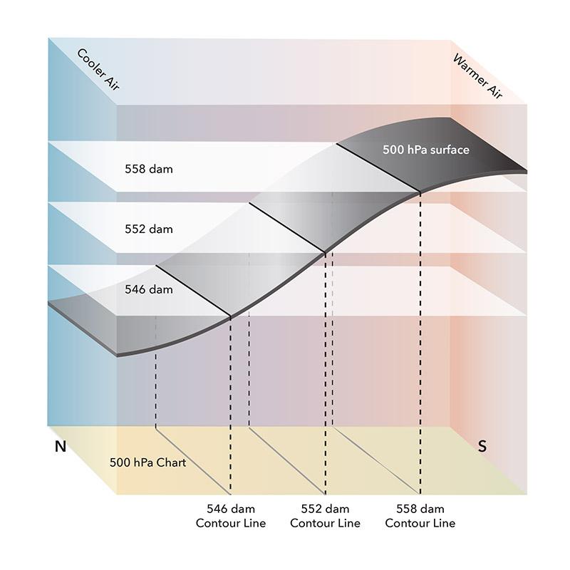 Pressure Chart - JD399