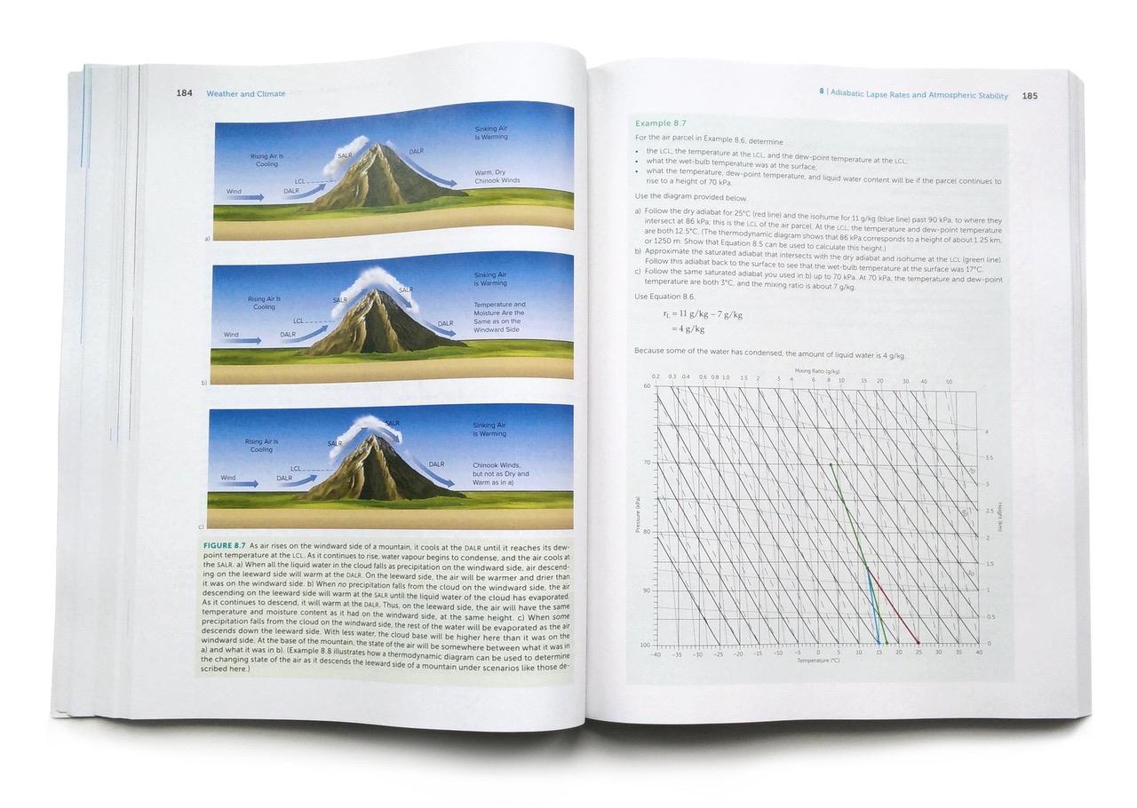 Climate Textbook Illustration Jillian Ditner