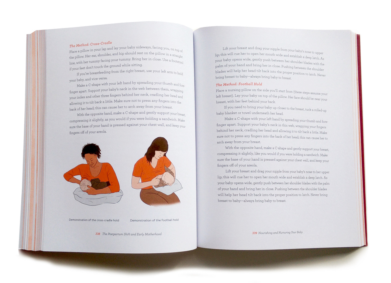 Breastfeeding Techniques (Cradle and Football holds). Inside Illustration by Jillian Ditner for Chronicle Books book, Nurture.