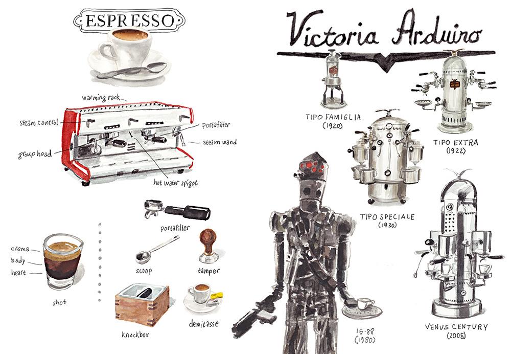 Espresso and its Machines - DB162