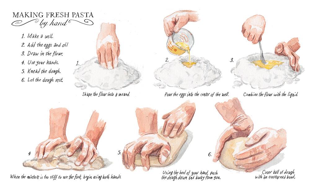 Pasta: Step by Step - DB166