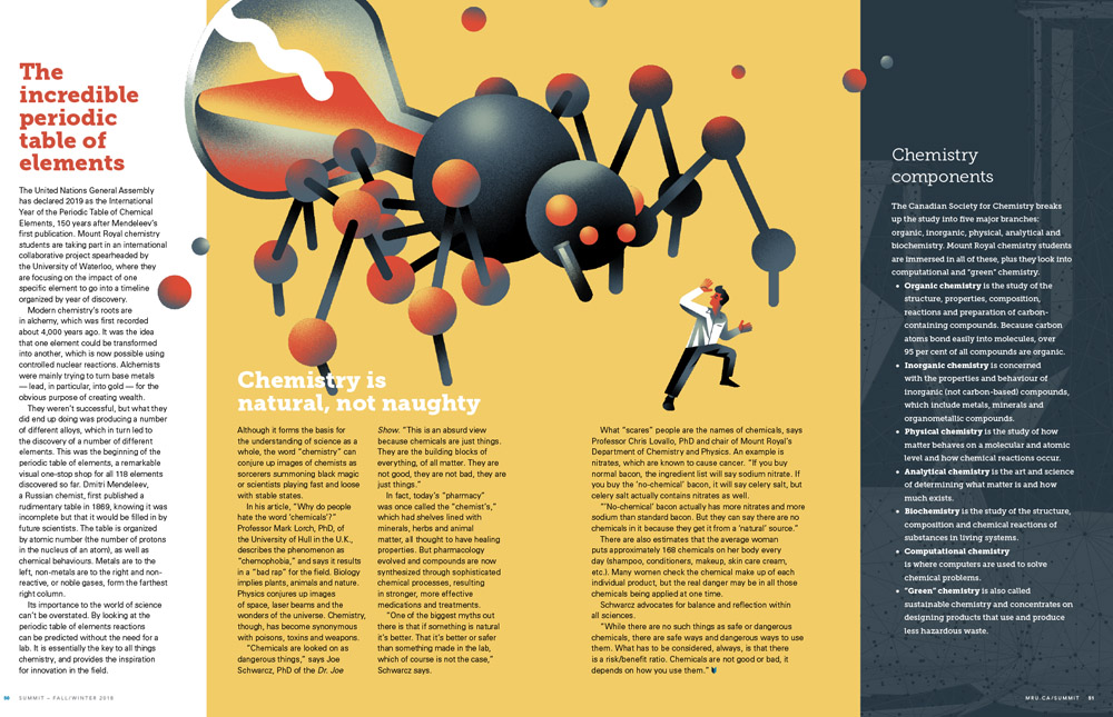 SUMMIT-Chemistry-ant.jpg