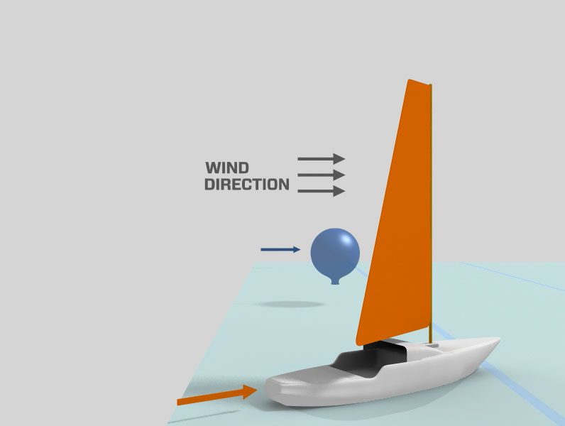 Wired: Faster than Wind