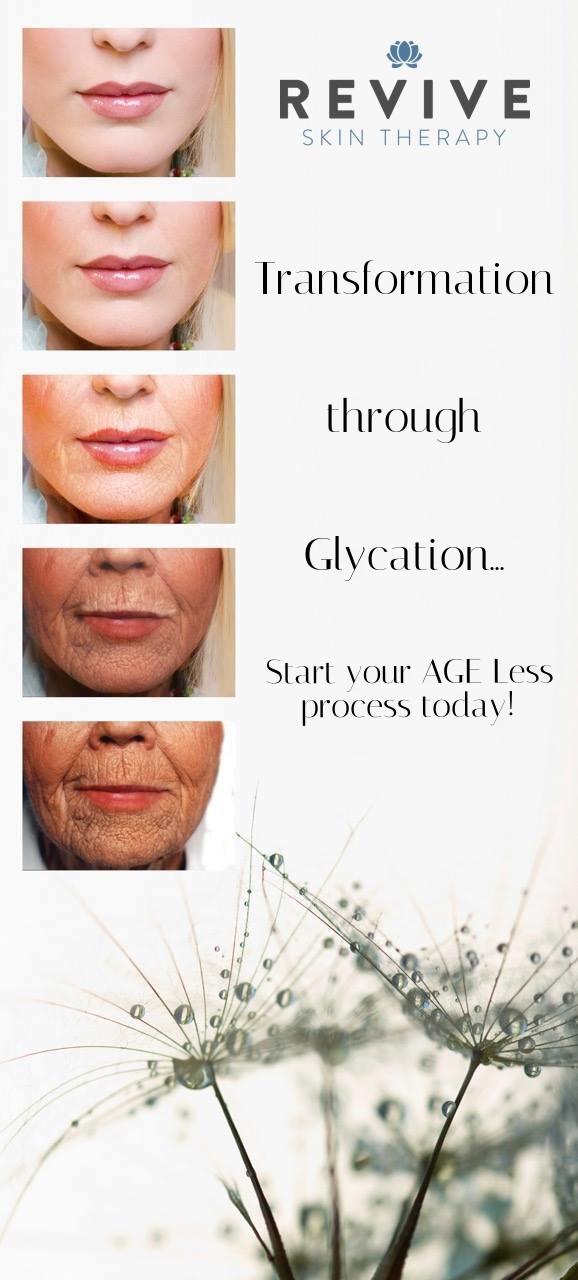 Glycation transformation.jpg