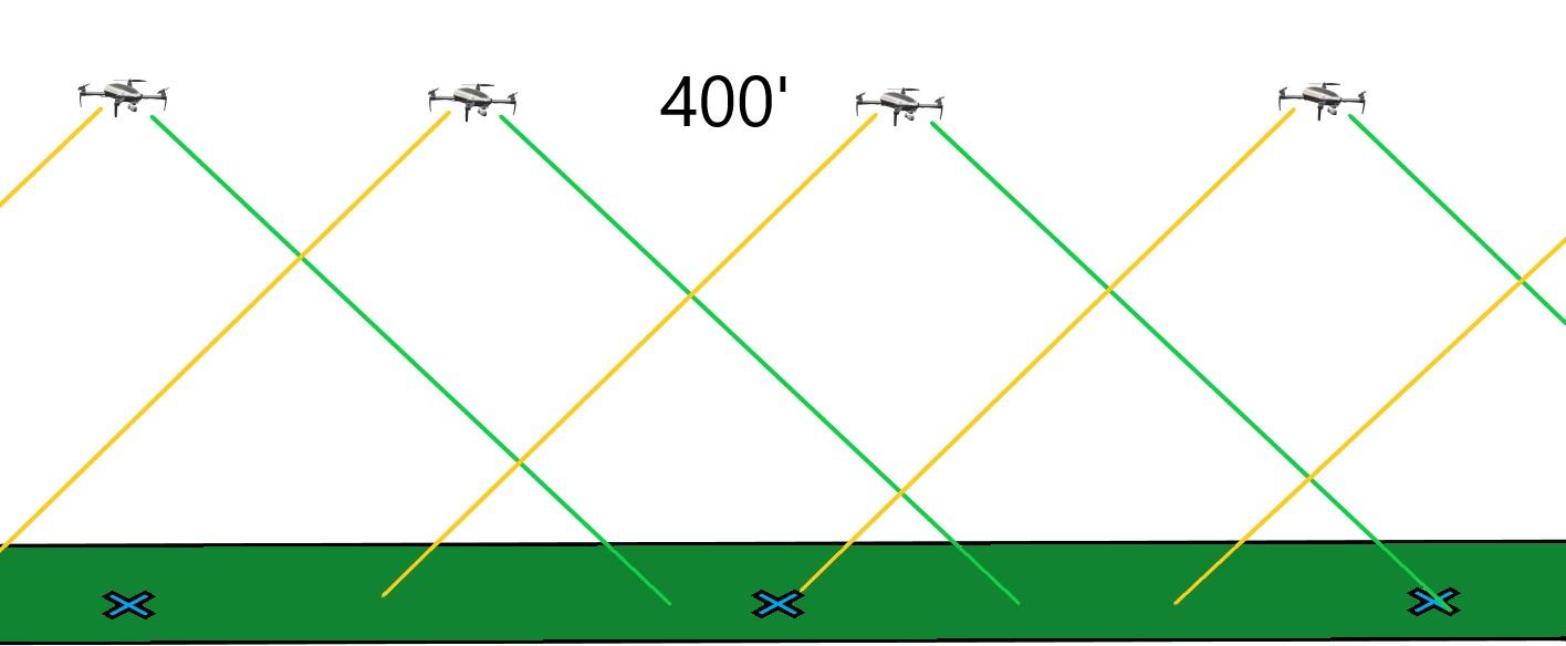 400+foot+quantity+example.jpg