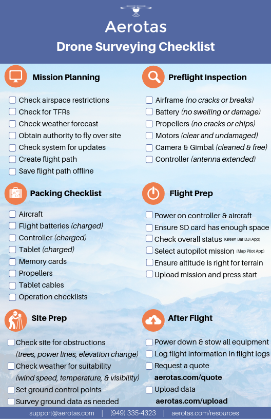 Drone Surveying Checklist