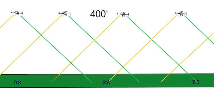 400_feet_AGL_GCP_quantity.jpg