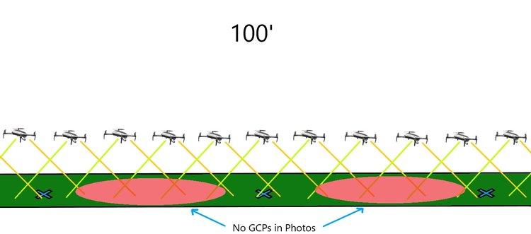 100_feet_AGL_GCP_quantity.jpg