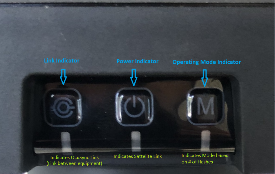 D-RTK2 buttons and indicator functions.