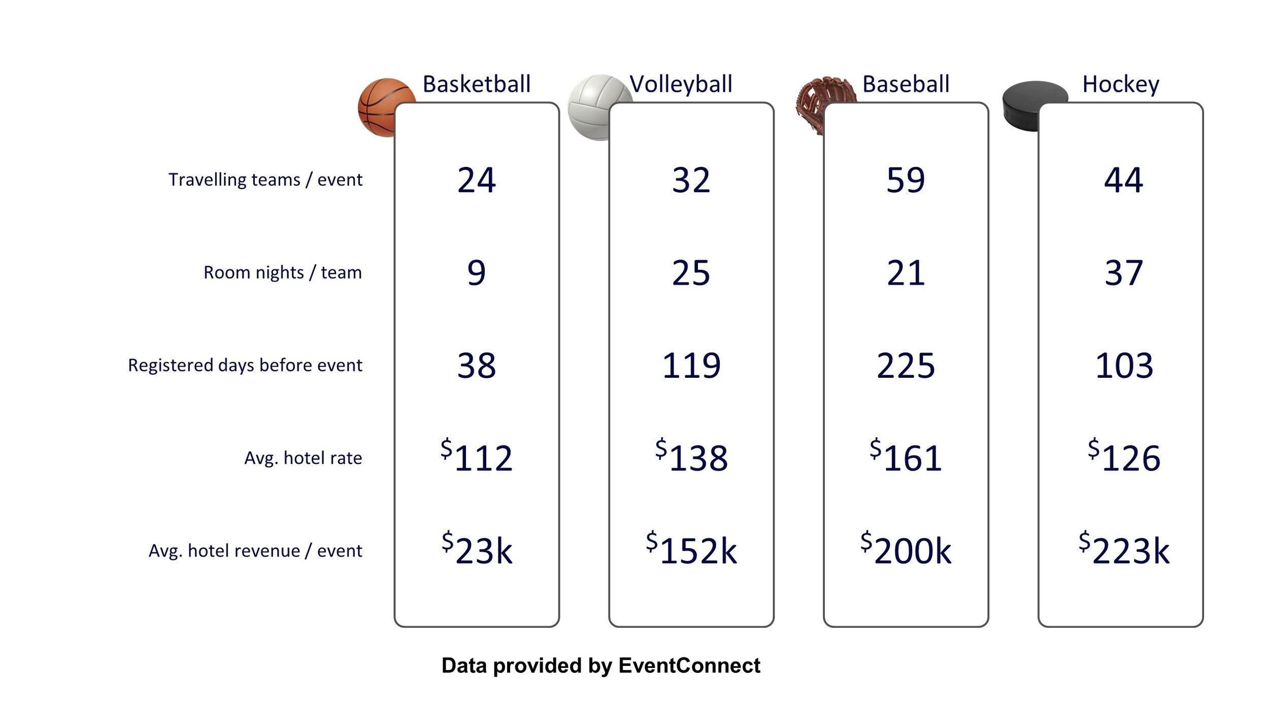 Event Connect Slide.jpg