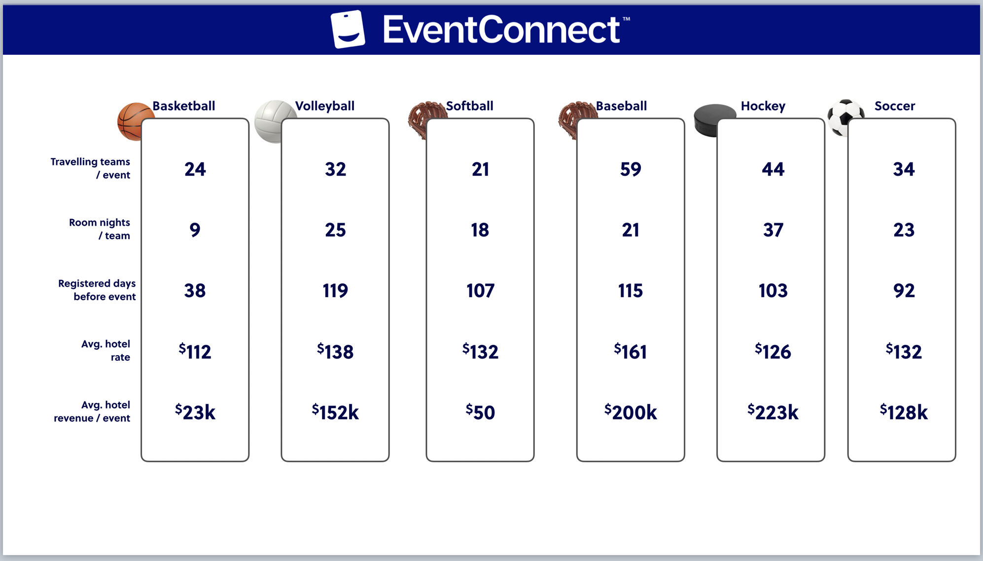 EventConnect Sports Data.png