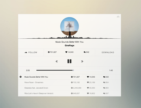 One of the most interesting things about the service is its customizable SoundCloud player, which has four different color schemes and two different visualizers, allowing for users to be flexible with how they choose to present their music to fans.