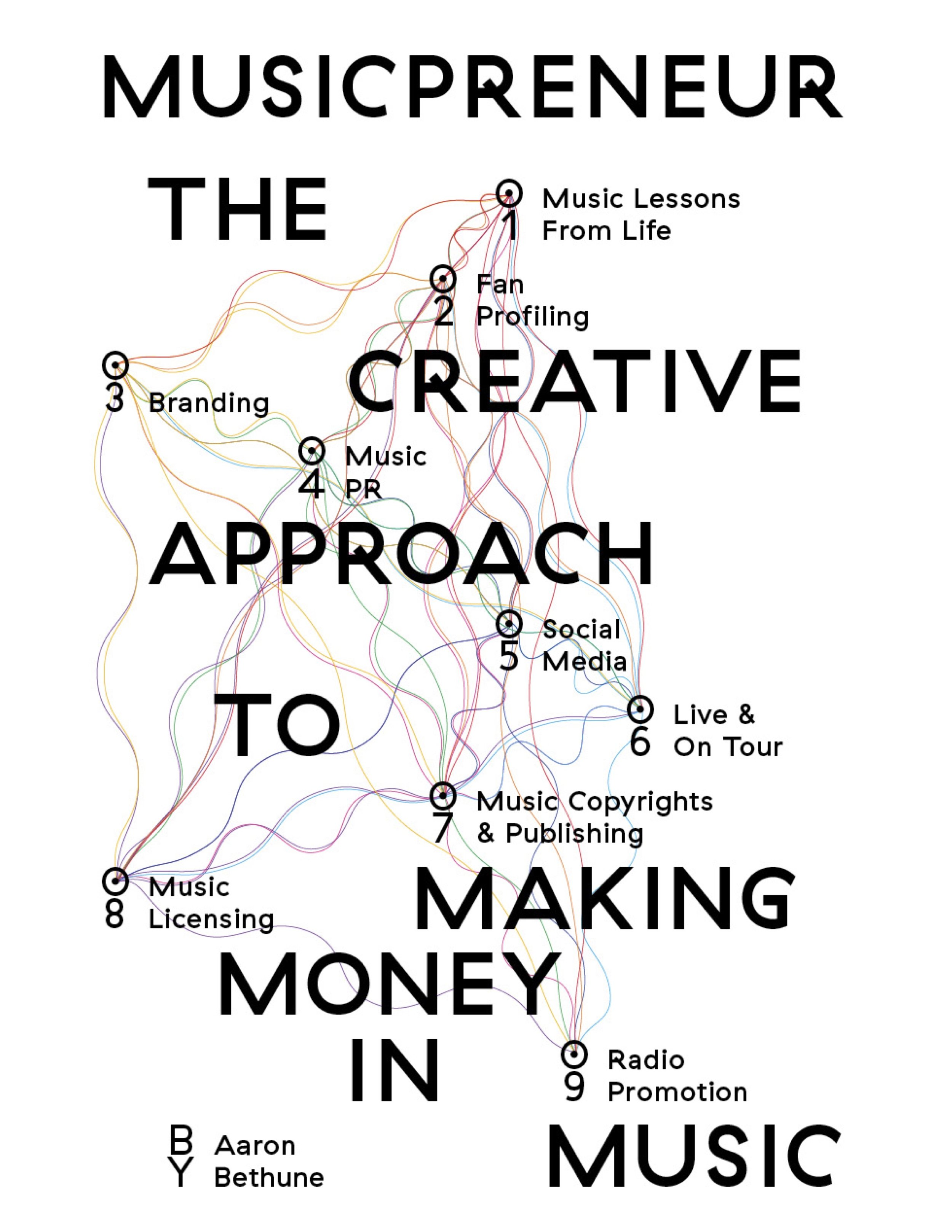 Musicpreneur - The Creative Approach to Making Money in Music COVER.jpg