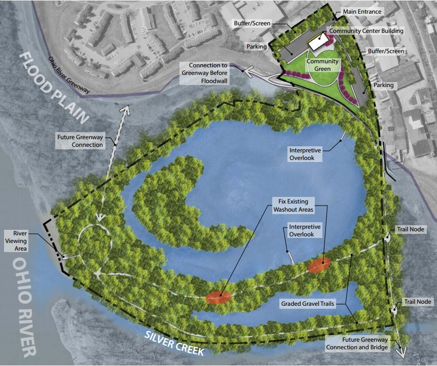 A rendering for the Loop Island Wetlands.