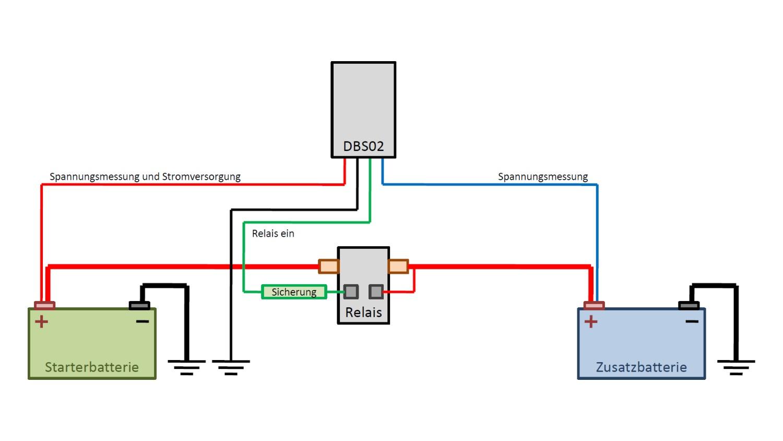T-Max Doppelbatteriesystem DBS02 Einbauinfo 02.jpg