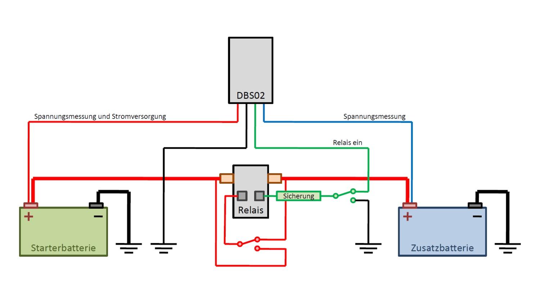 T-Max Doppelbatteriesystem DBS02 Einbauinfo 04.jpg