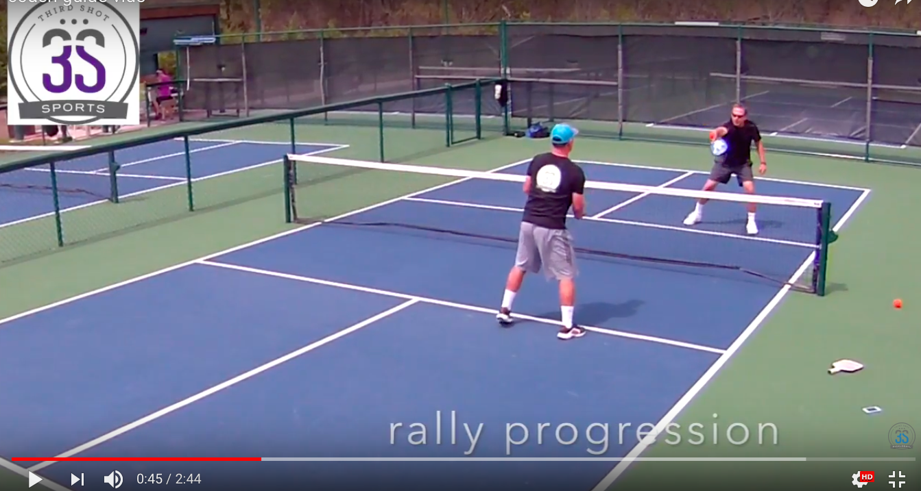 Video examples show you how to do safe, fun and effective drills with your players.