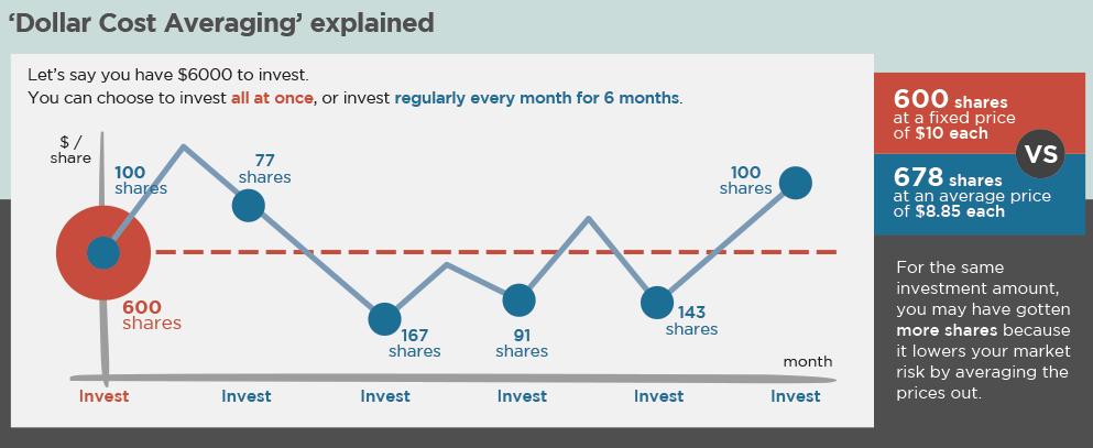 Source:  https://seekingalpha.com/article/4140889-fractional-shares-fees-save-money-going-direct