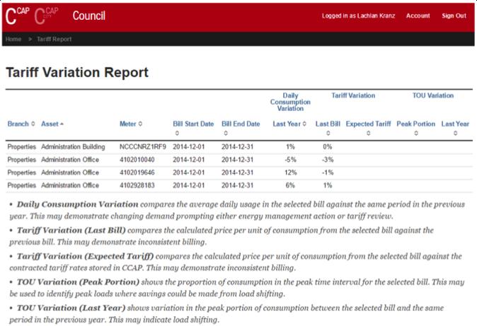 CCAP Asset Tariff Validation Report