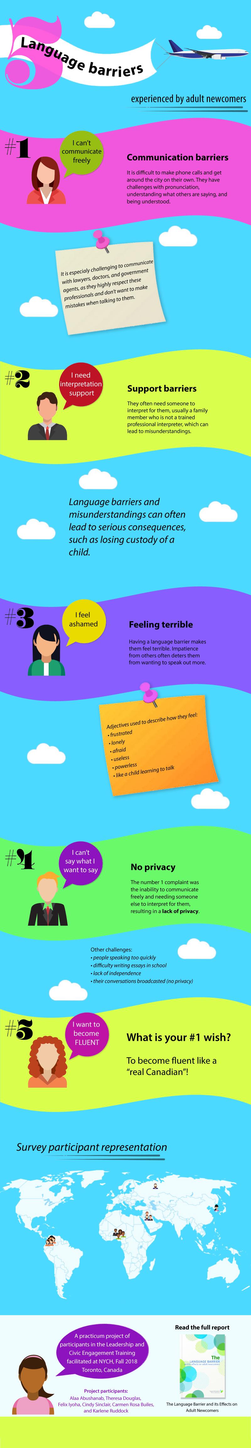 Language-Barrier-Infographic_Dec-18_POSTED-ONLINE.jpg