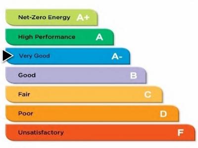 building-energy-quotient-label.jpg