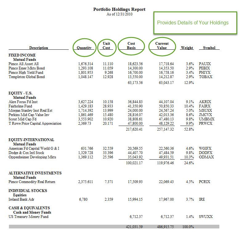 Port Holdings.jpg