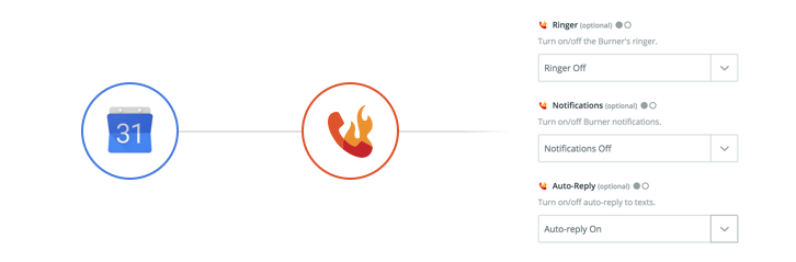 Burner's on Zapier as a new action