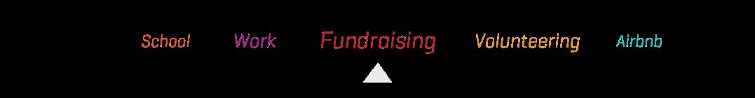 Burner lines (school, work, fundraising, volunteering, airbnb)