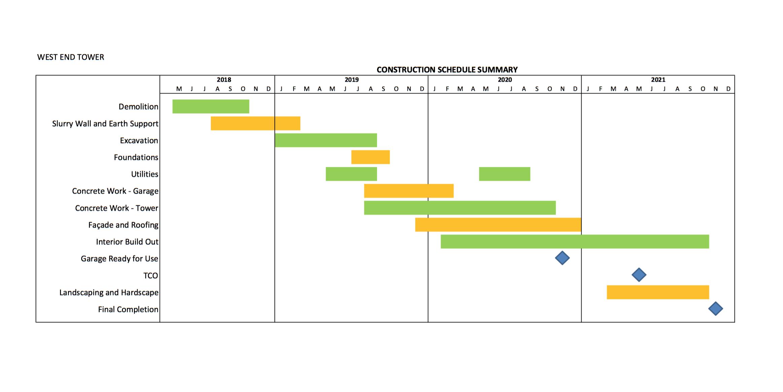 eqr-schedule.png