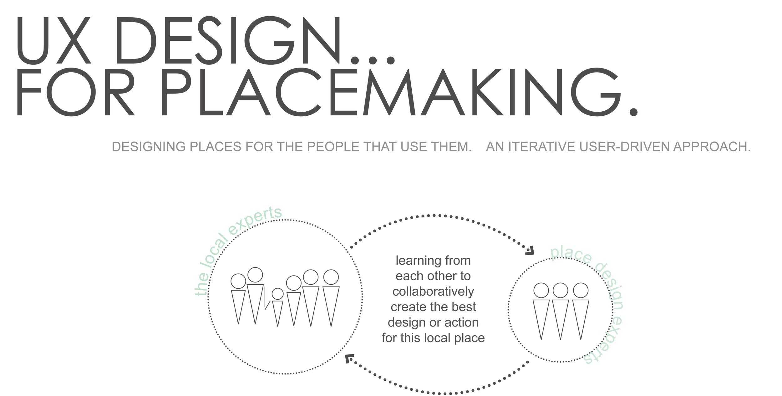 UX Design for Placemaking