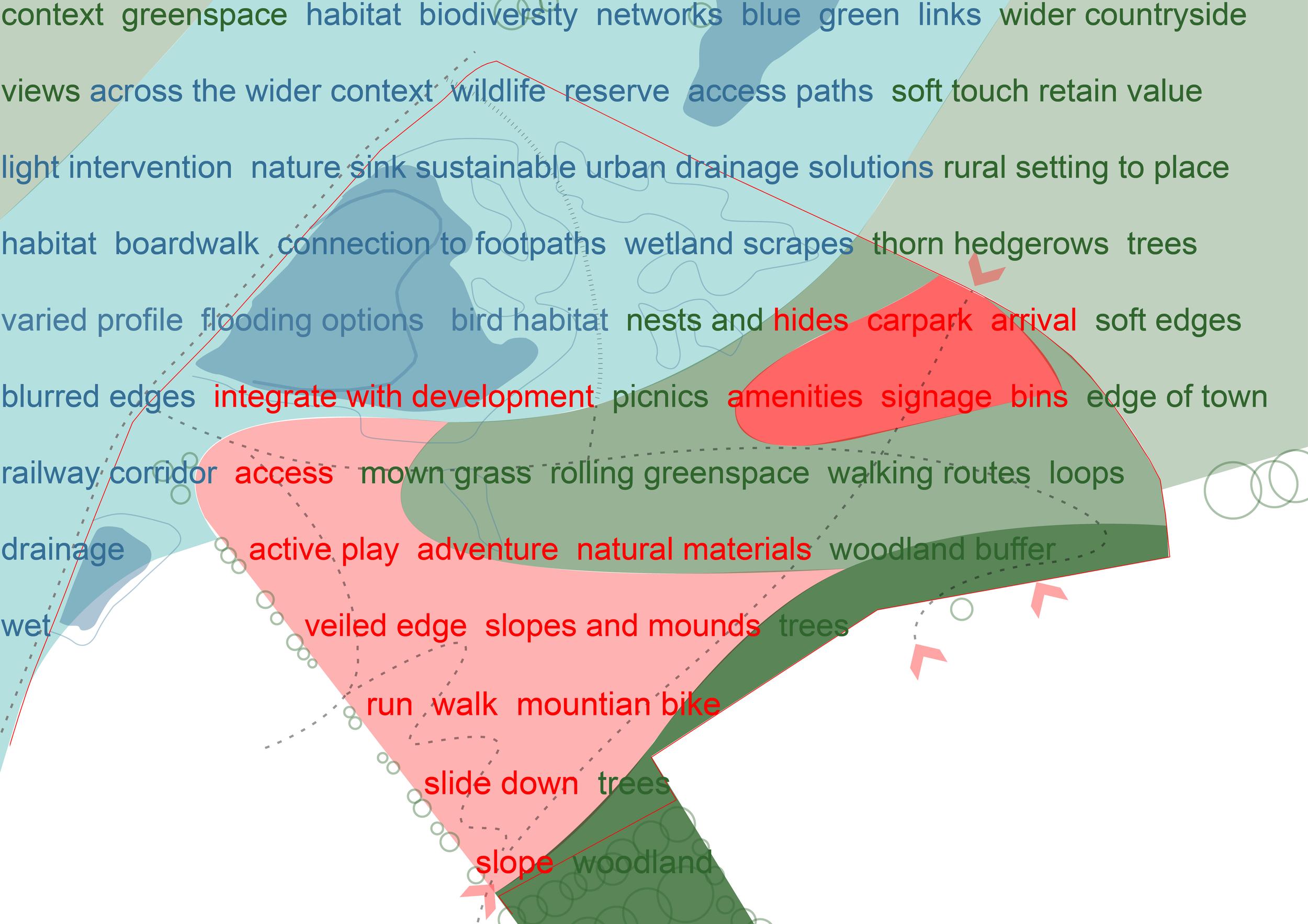 Glenboig_programme diagram.jpg