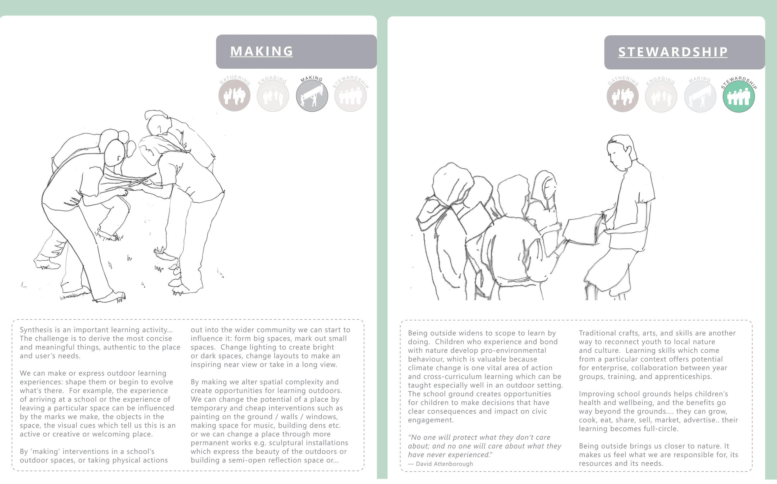 Settings for learning_prototype_resources_make_stewardship.jpg