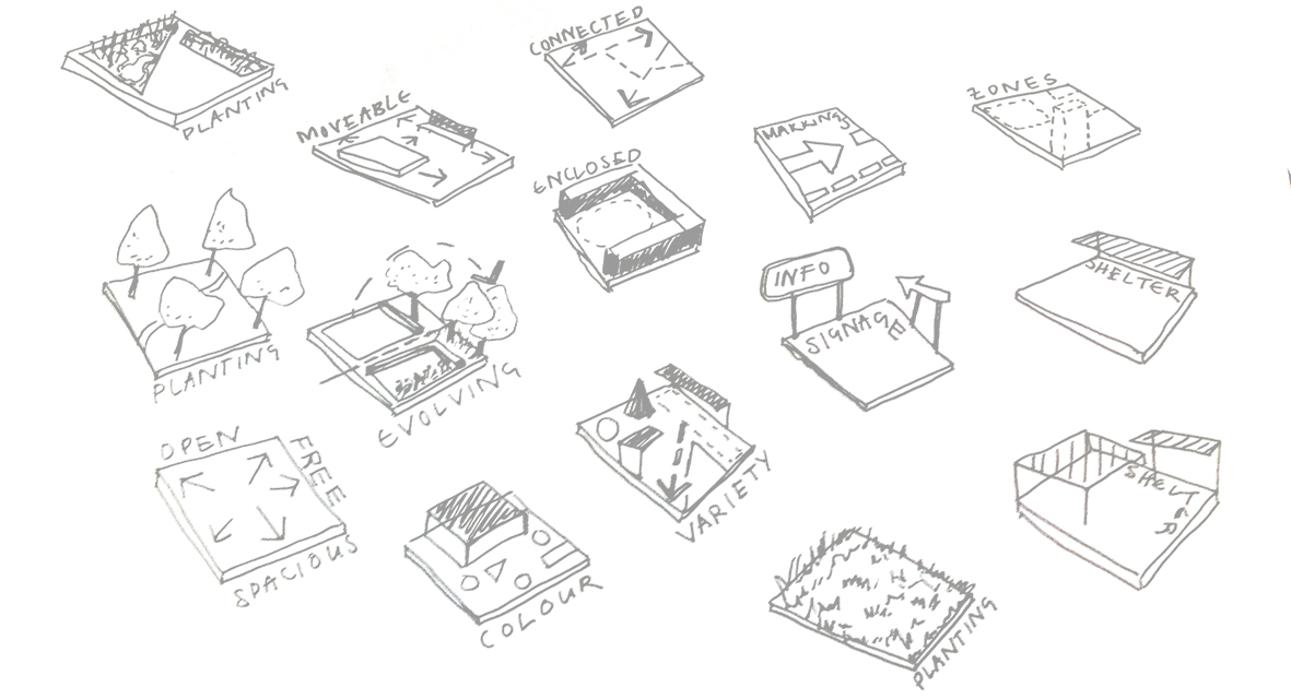 settings for learning_sketches_placemaking.jpg