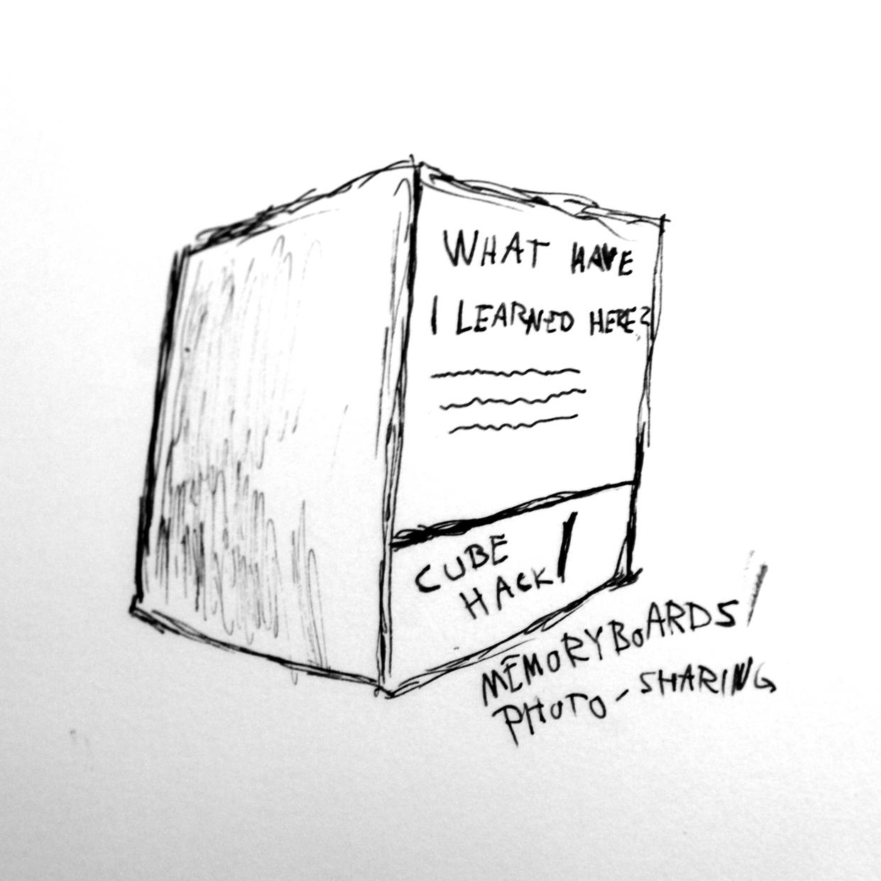 Cube Hack