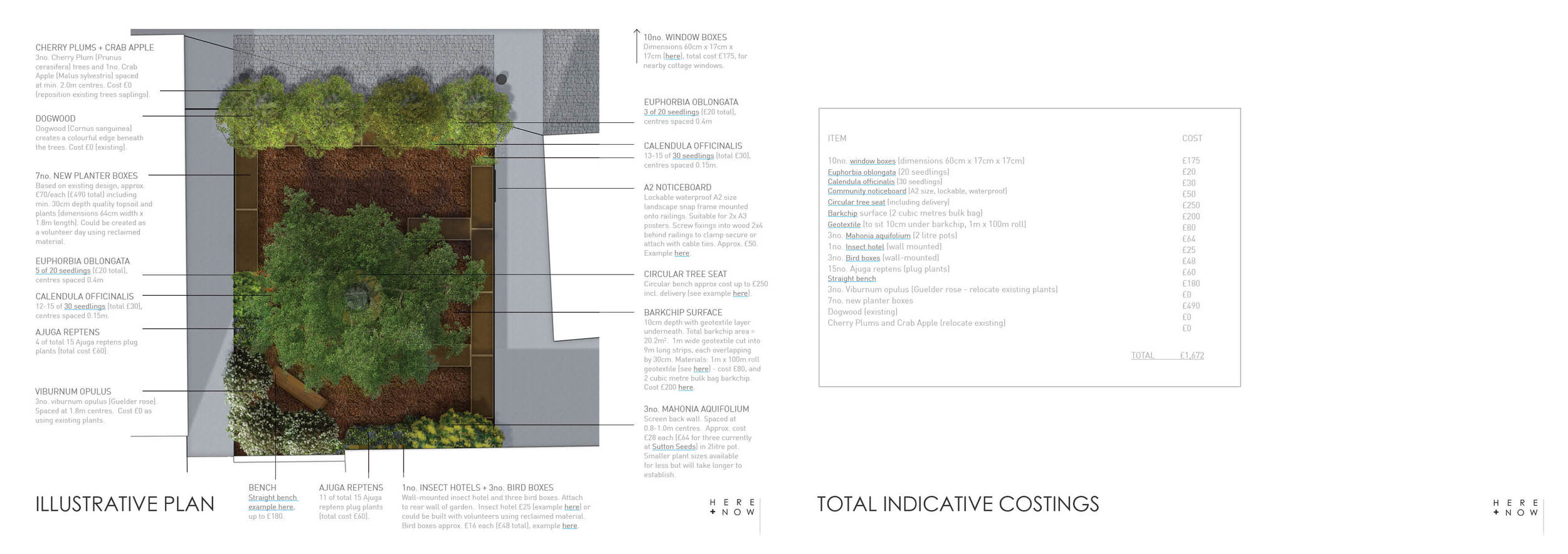 160407_HERE+NOW_Newhaven Community Garden_Proposed Layout lo res6.jpg
