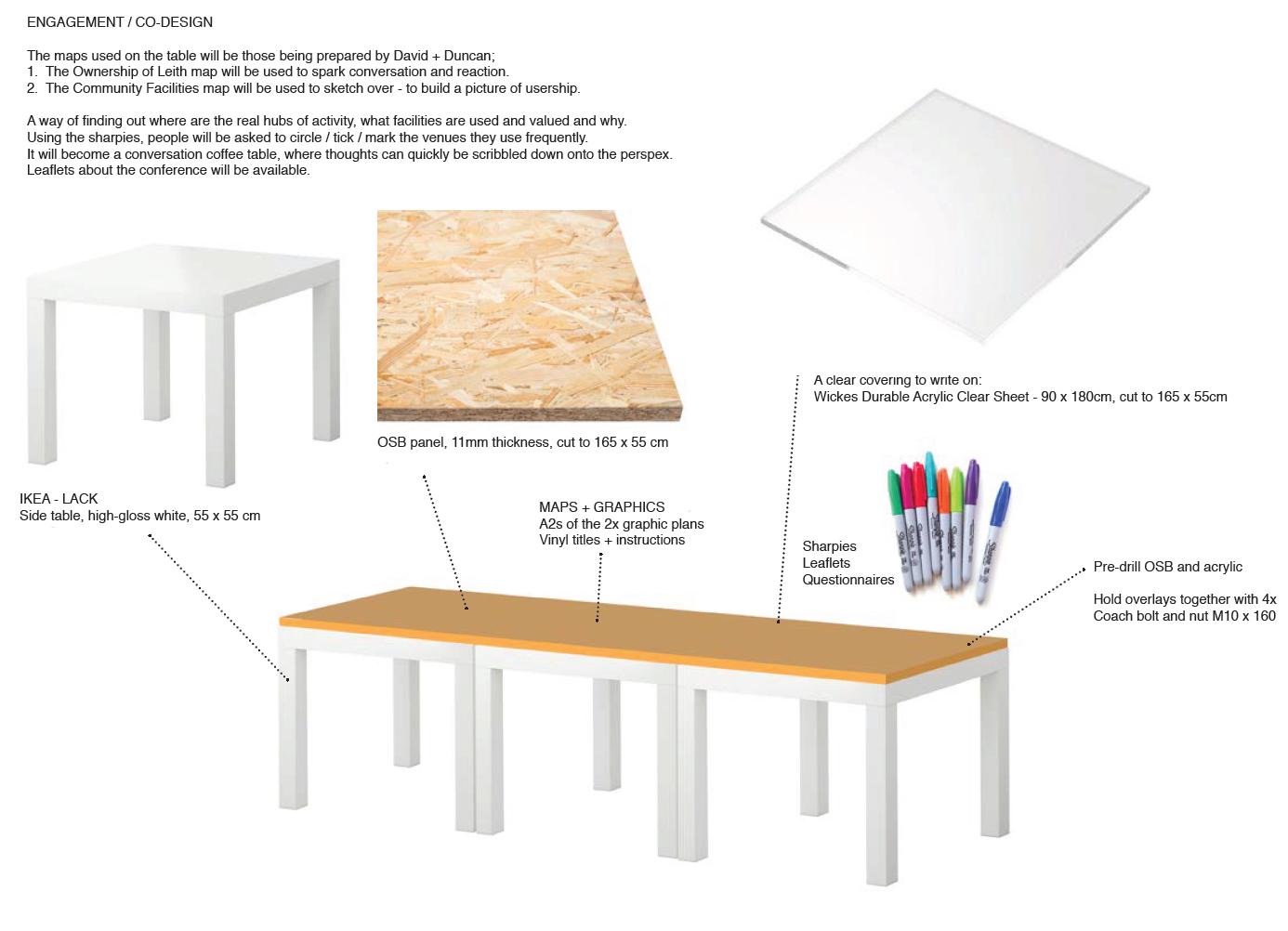 Making Places_diagram_conversation tables.jpg