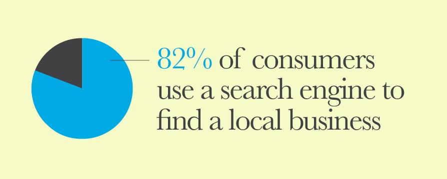 Search Engine Land