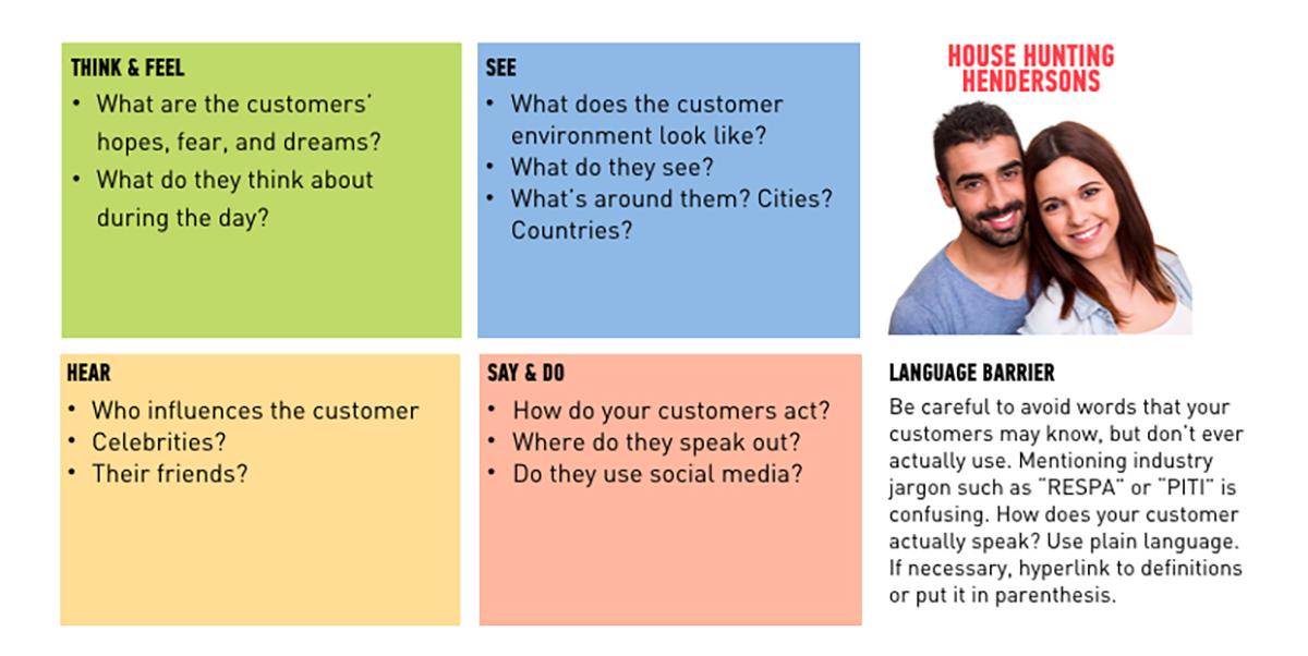 customer-empathy-map.png