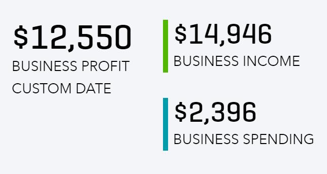 profit loss .png