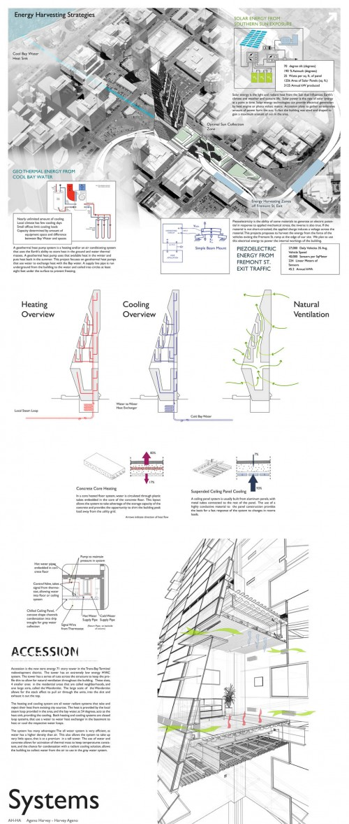 accession_08_final-systems-text-outline-500x1178.jpg